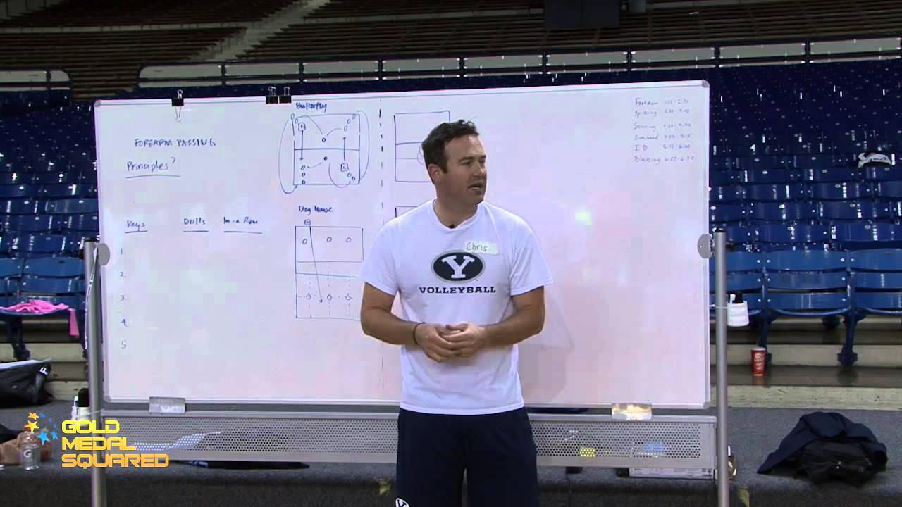 Passing Principles - Gold Medal Squared Volleyball - YouTube