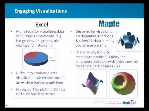 Is Excel® Hindering Your Engineering Projects?