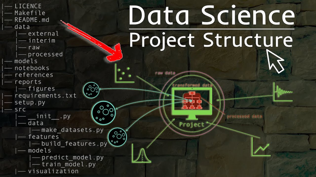 Data Science Project Structure