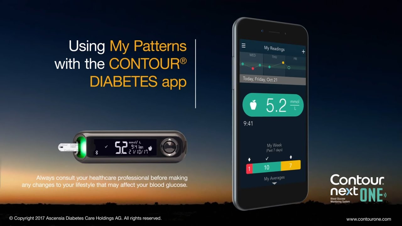 Help and Support | Contour NEXT ONE | Ascensia Diabetes Care