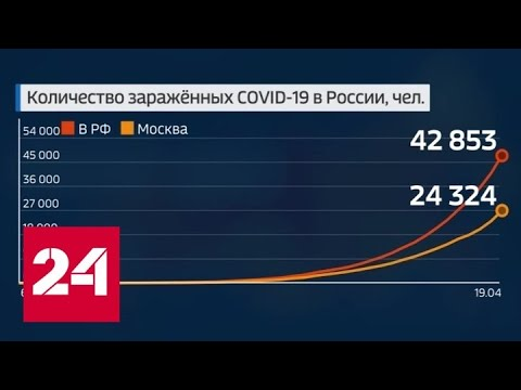 Коронавирус в России: обновленные данные оперативного штаба - Россия 24