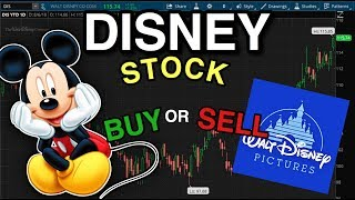 Disney Stock Breakdown (DIS) | Buy or Sell?
