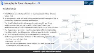 Cognos Analytics Data Modules