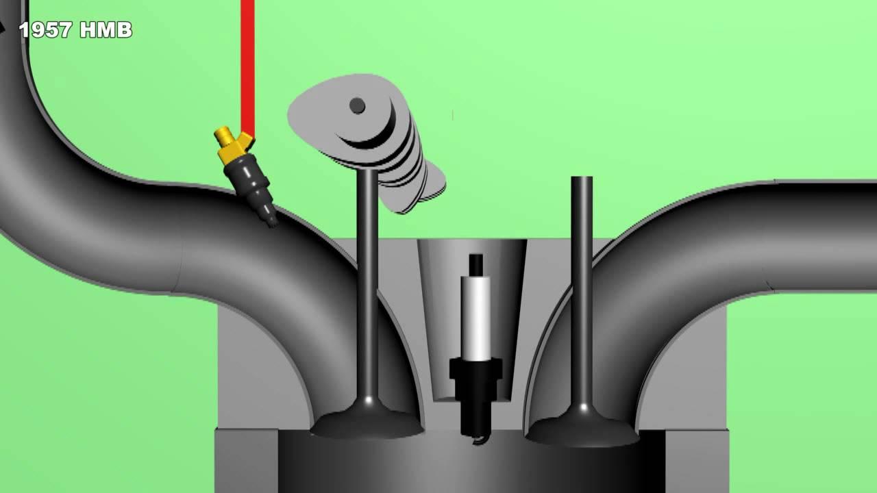 Управление системой впрыска топлива