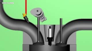 видео Принцип работы инжектора