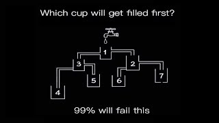 7 Cups - Which cup will get filled first?  ( Version 1 )