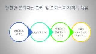 투데이 재정 정보와이드-차재혁7부: 은퇴후 자산 관리 및 소득계획