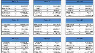 Fixture eliminatorias sudamericanas de futbol - Qatar 2022