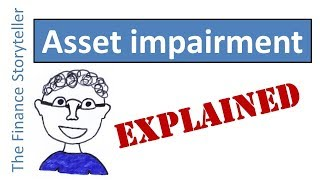 Asset impairment explained