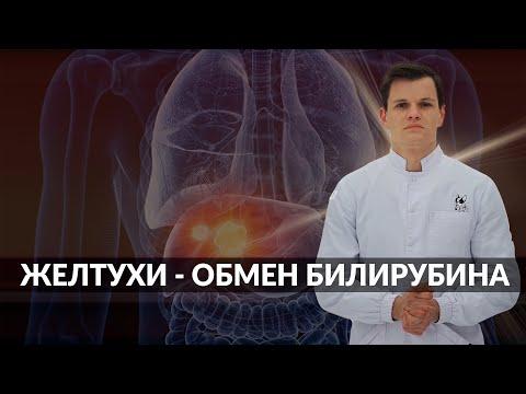 Умный Медик [УМ] - Желтуха.Обмен билирубина.