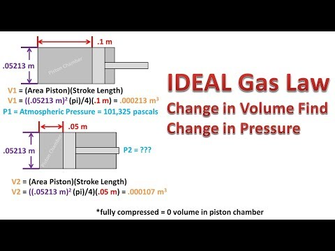 Ideal Gas Law PV=mRT Thermodynamics (Change In Volume Find Change In Pressure)