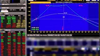 Learn Options Trading - Closing Profits