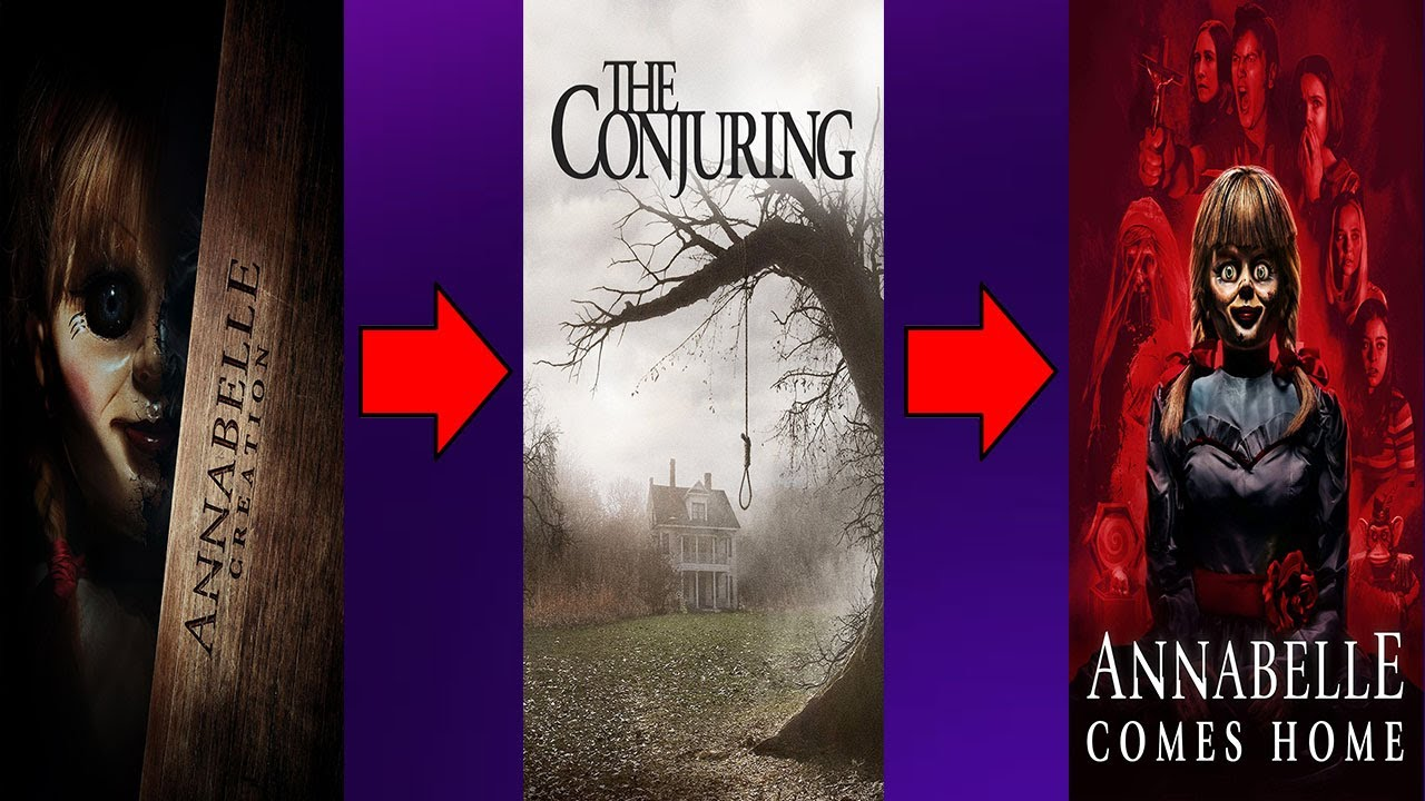 Download The Conjuring Universe- Chronological Watch Order