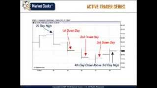 Pull Back Swing Trading Strategy I The Only Way To Trade
