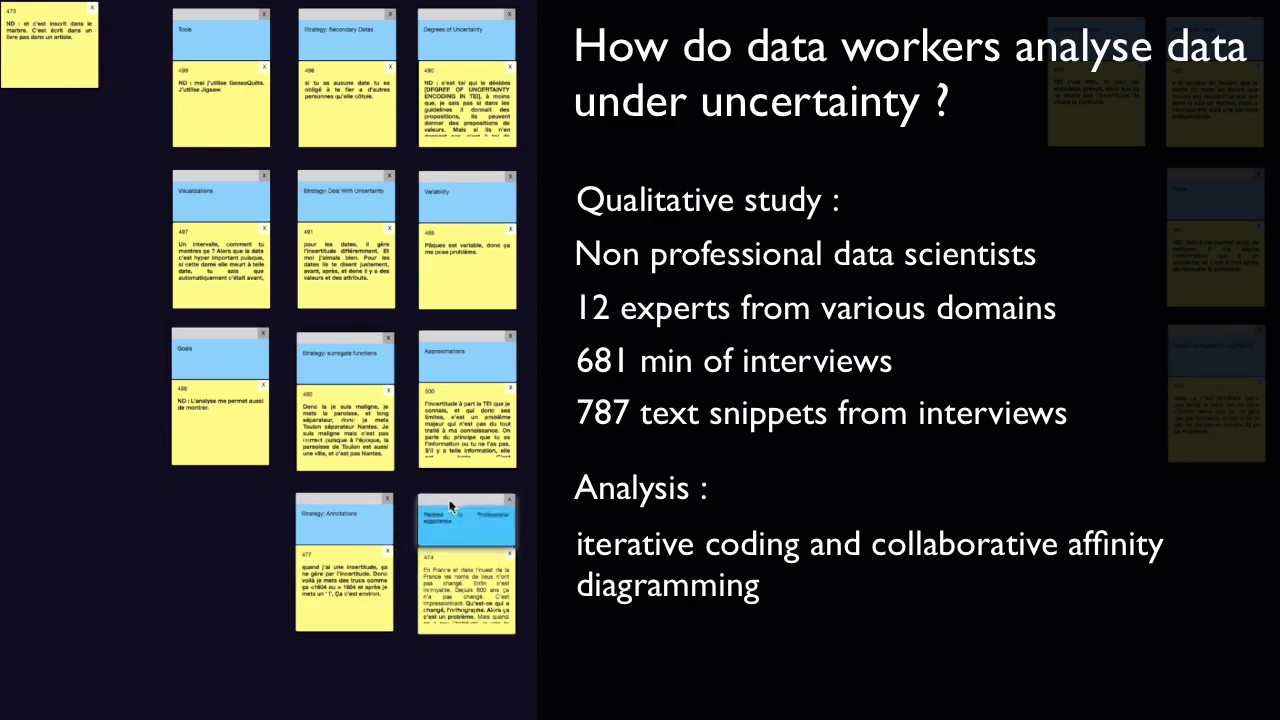 How Data Workers Cope with Uncertainty