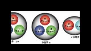 2_超弦理論・宇宙論:物質の究極構造