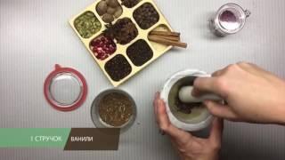Как приготовить чай с пряностями Masala-Tea