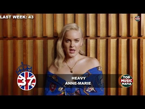Top 40 Songs of The Week - November 4, 2017 (UK BBC CHART)