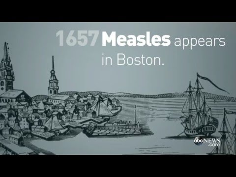 A Brief History: Measles in America