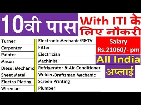 10th/ITI Pass Latest Naukri In 2018   ECIL Naukri   All India Job   ITI Naukri    10th Pass Job