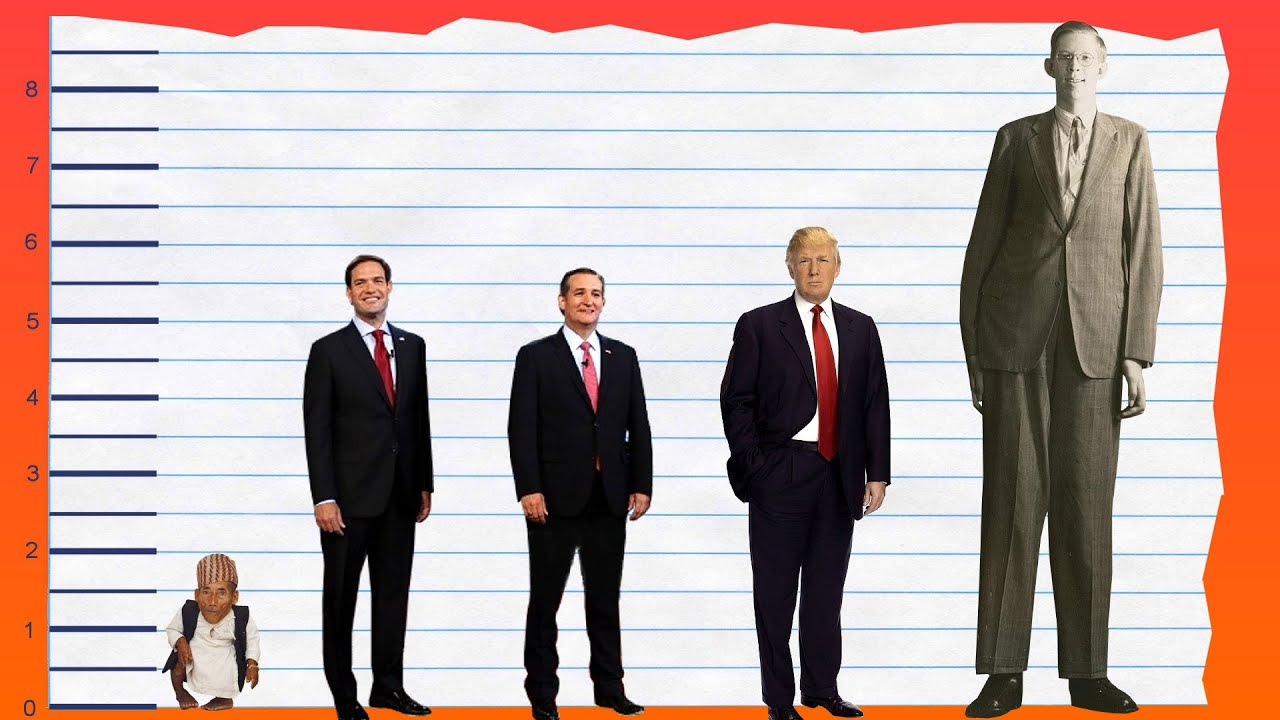 How Tall Is Marco Rubio  Height Comparison  YouTube