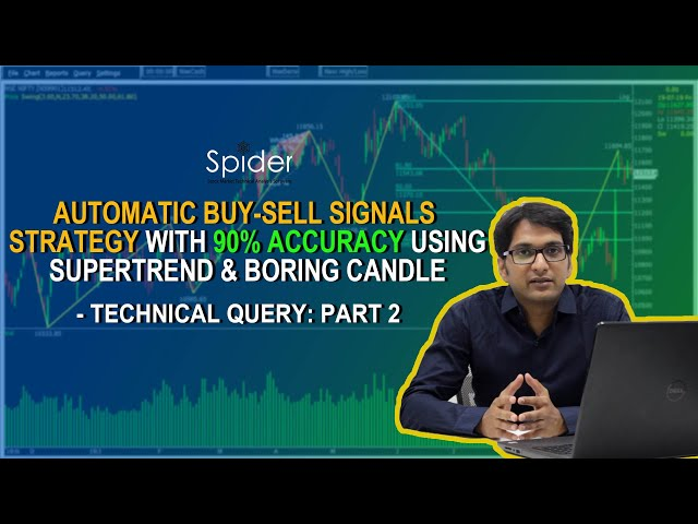 Auto Buy Sell Signals Strategy using Supertrend & Boring Candle with 90% Accuracy