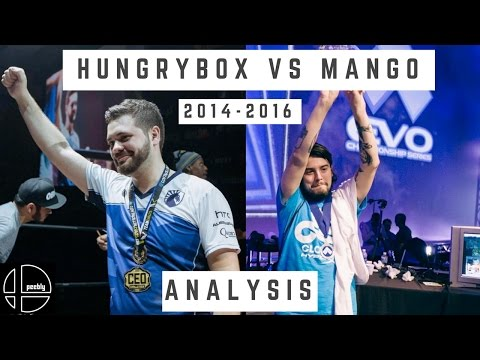 Hungrybox VS Mango - 2014 to 2016 - A Statistical Analysis