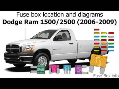 Fuse box location and diagrams: Dodge Ram 1500/2500 (2006-2009) - YouTubeYouTube
