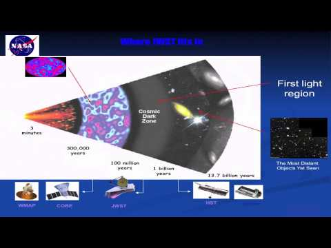 Planning, development and testing of the James Webb Space Telescope
