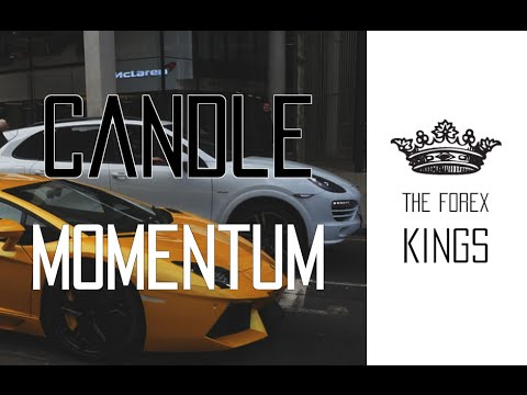 What are momentum candles is forex