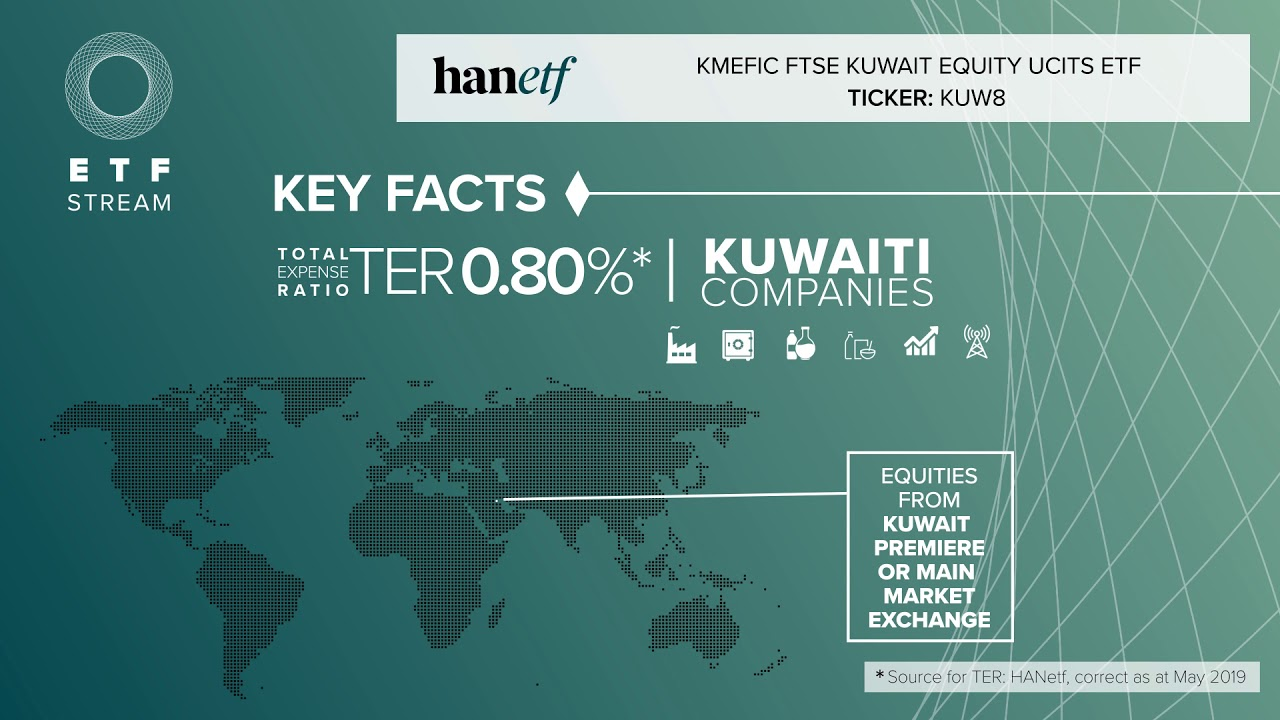 Fund Overview Video: KUW8 | KMEFIC FTSE Kuwait Equity UCITS ETF