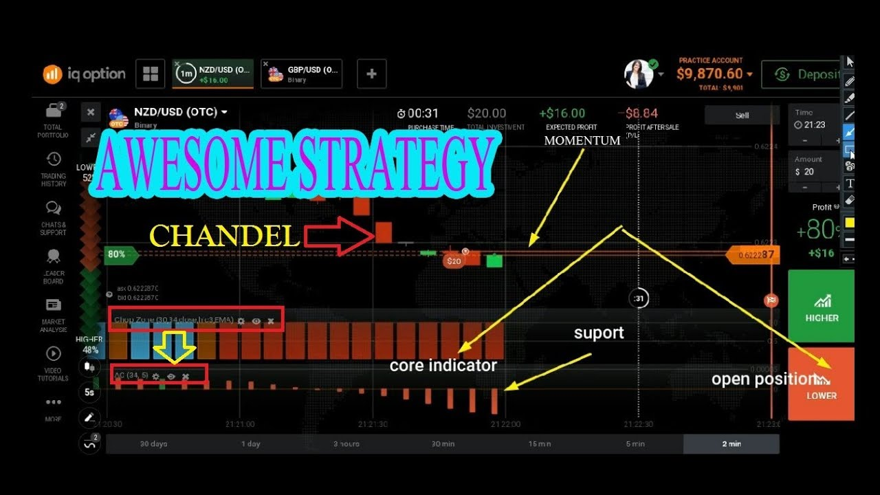 Binary options not in the blogger.com