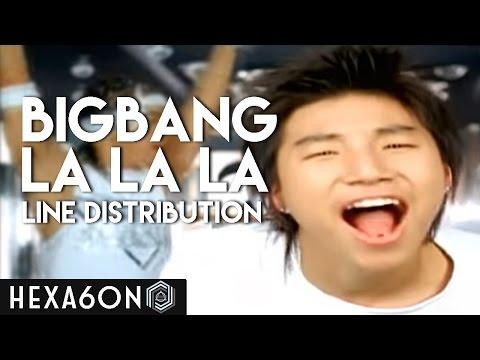 BIGBANG - LA LA LA Line Distribution (10 Year Anniversary Project) PART 01/10
