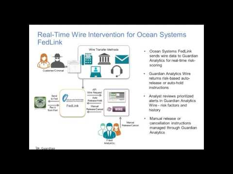 Stop Wire Fraud with Guardian Analytics for Ocean Systems FedLink