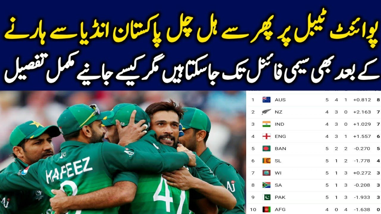 Can Pakistan Team Qualify For Semi Final in CWC 2019    Cricket Lover Ali