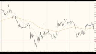 Live Forex Day Trading - Trading Key Levels support and resistance