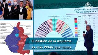 Morena y sus aliados conservaron la mayoría en la cámara de diputados y también obtuvieron la mayoría de las 15 gubernaturas disputadas, pero le arrebataron más de la mitad de las alcaldías de la CDMX