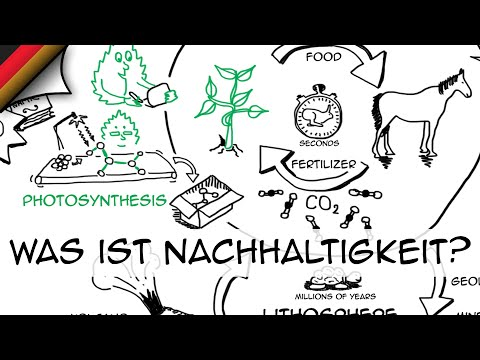 was-ist-nachhaltigkeit?