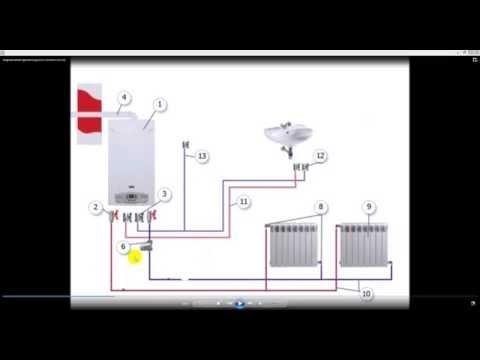 Схема подключения газового котла. Подключение настенного котла