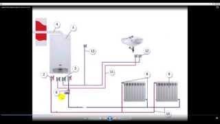 Схема подключения газового котла. Подключение настенного котла(Схема подключения газового котла. Подключение двухконтурного газового котла. Ремонт Строительство Дизайн..., 2015-01-23T10:42:31.000Z)