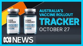 Tracking Australia's COVID-19 vaccine rollout: October 27 | ABC News