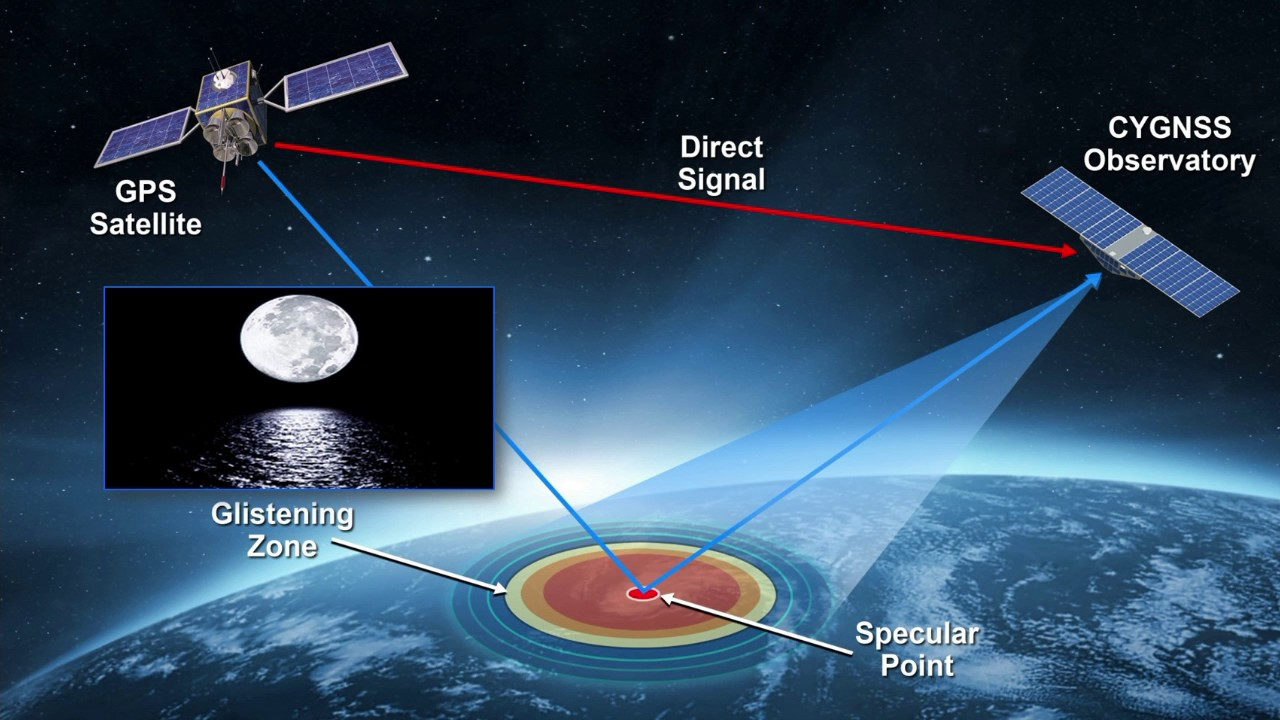 Science of Small Satellite Constellation Mission Previewed ...