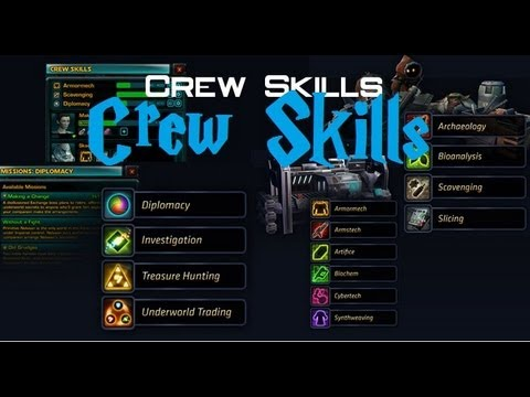 Star Wars The Old Republic Crew Skill effizient machen Tutorial (und dadurch Credits farmen)