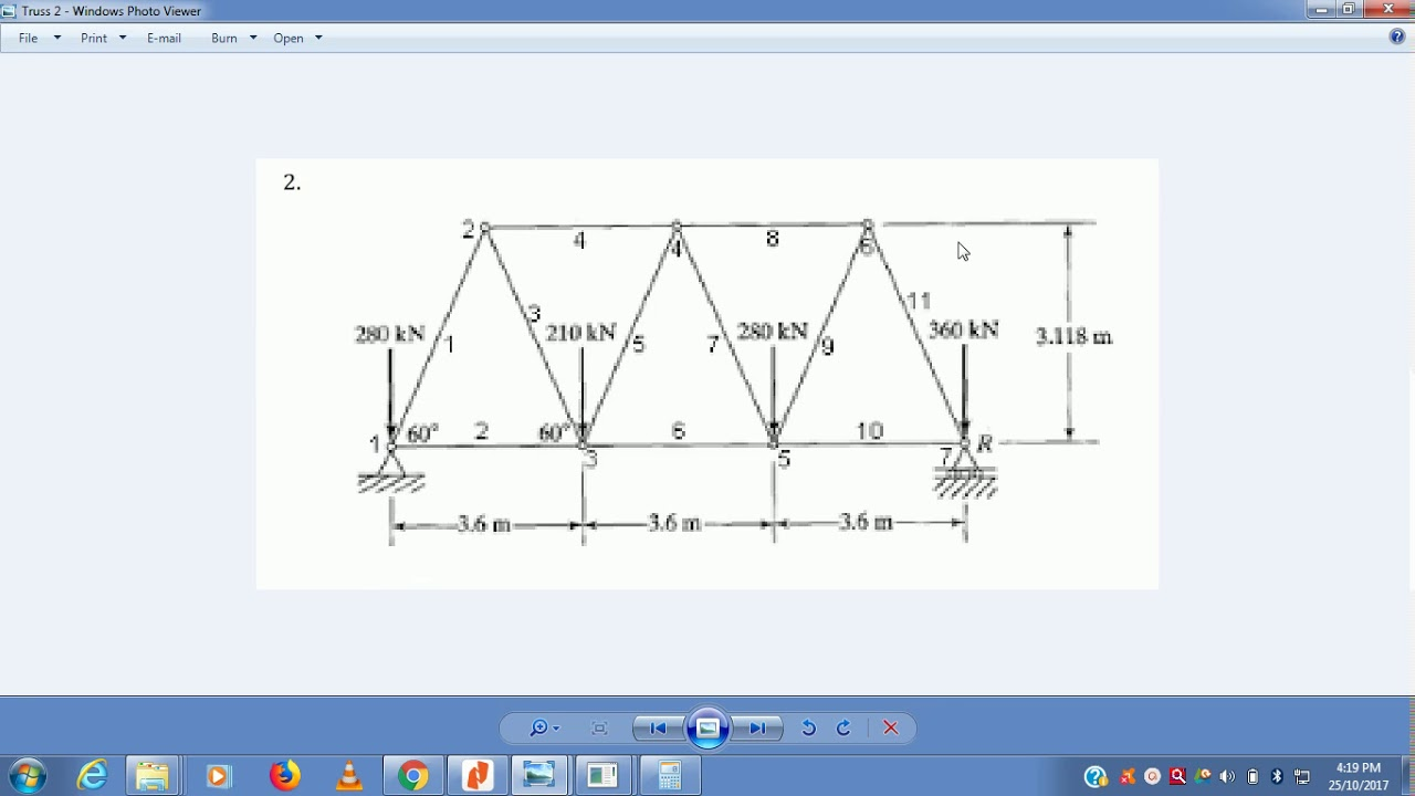 truss analysis Analysis of an attic truss requires multiple load cases with multiple duration factors it is also an indeterminate structure with a non-triangulated web area.