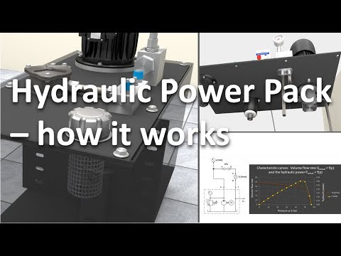 Hydraulic Power Pack - how it works