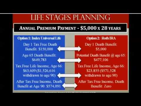 how to transfer a simple ira to a self directed ira llc self