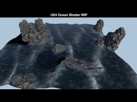 Parametric ocean shader WIP: Gerstner waves test 5 - UE4