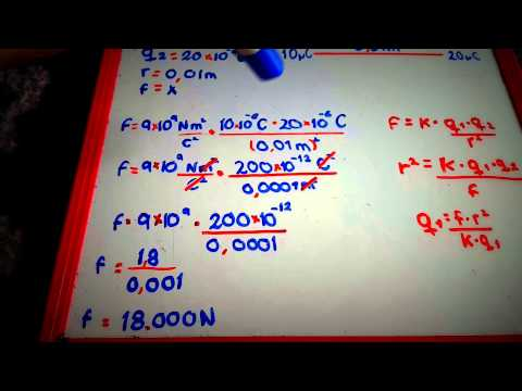 Explicación fácil Ley de Coulomb