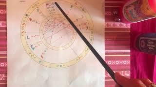 На приеме у Астролога . Консультация Астролога Онлайн . Астролог Москва