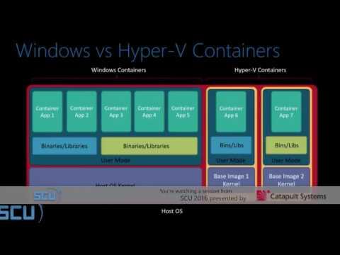 Windows server 2016 training in Dubai